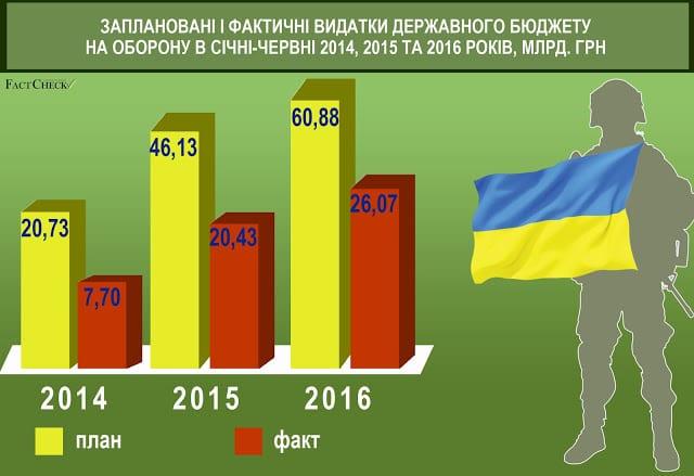 vojna-ukraina1